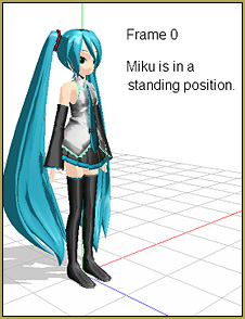 Learn the basics of how to make an mmd walking motion.