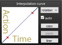 "The straight-line ""curve"" is the most basic of the interpolation curves."