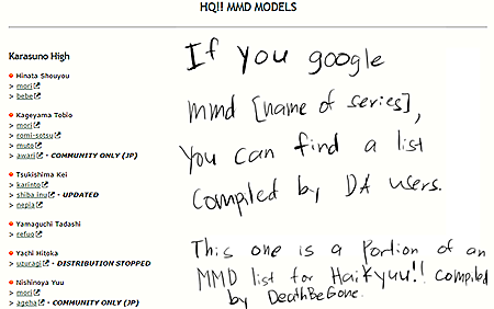 Google MMD [your item] to find dA resources.