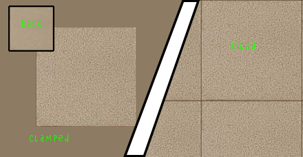 Clamped vs. Tiled Textures