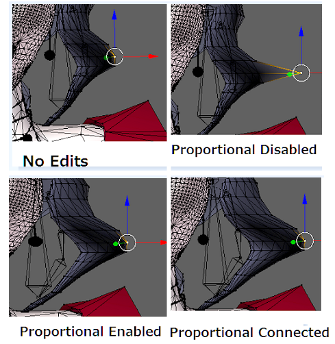 Examples of Proportional Editing Tool Use