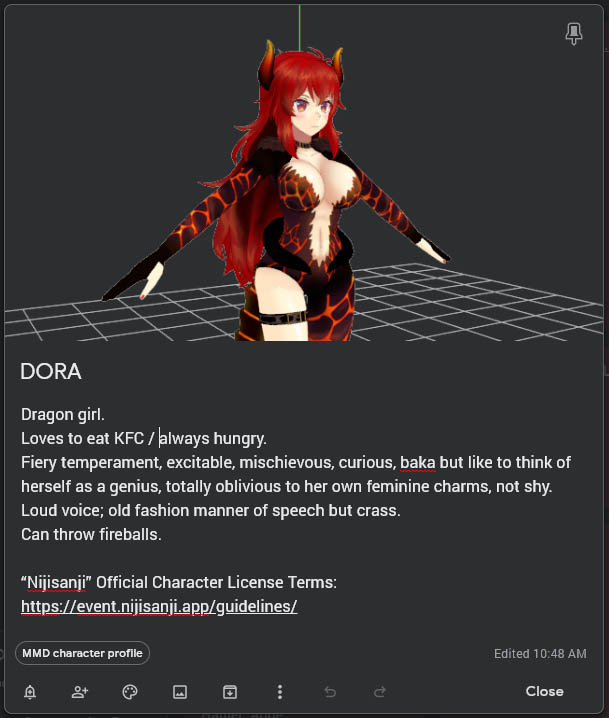 Dora's character sheet... A character sheet helps you create credible characters for your MMD projects.