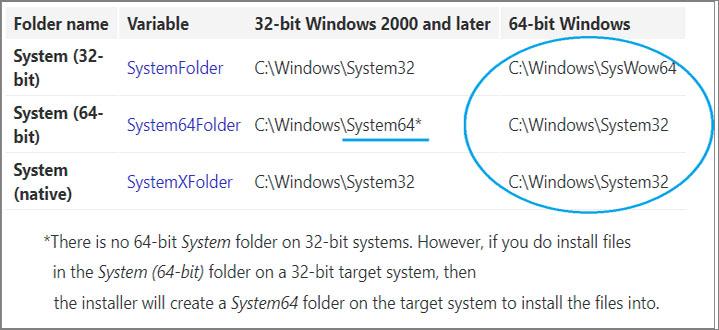system64 VS system32 notes.